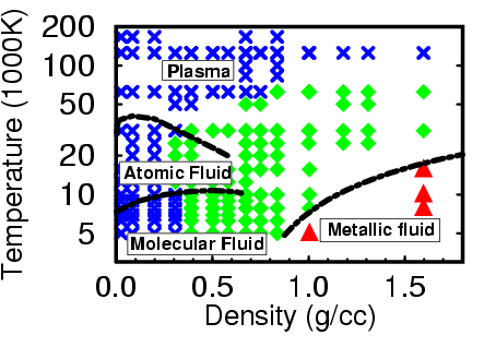 Phase diagram of deuterium